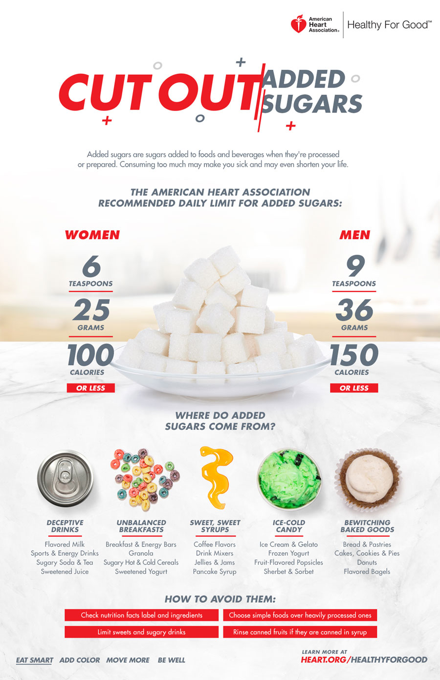 American Heart Association Cut Out Added Sugars Infographic