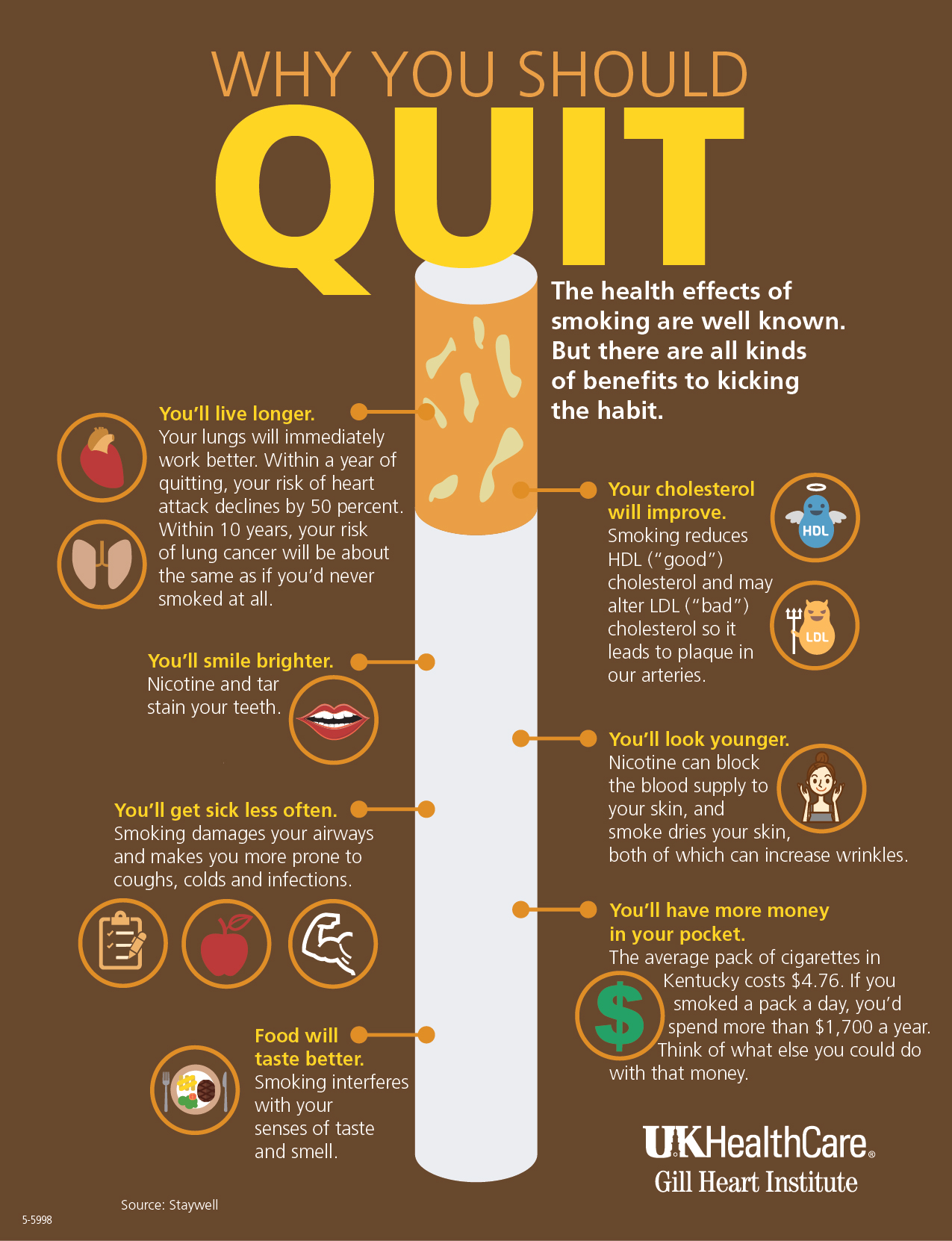 Why You Should Quit Smoking Uk Healthcare